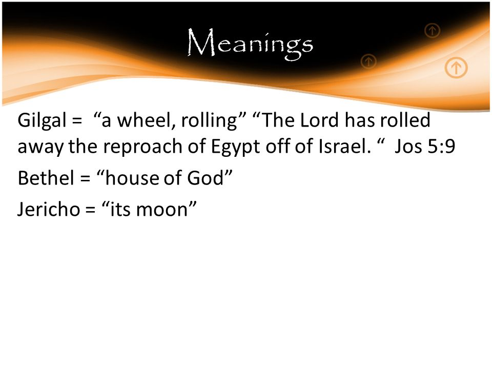 Parting the Waters 1.GOD Genesis 1:6-7 2. Moses Exodus 14:21-22 3.