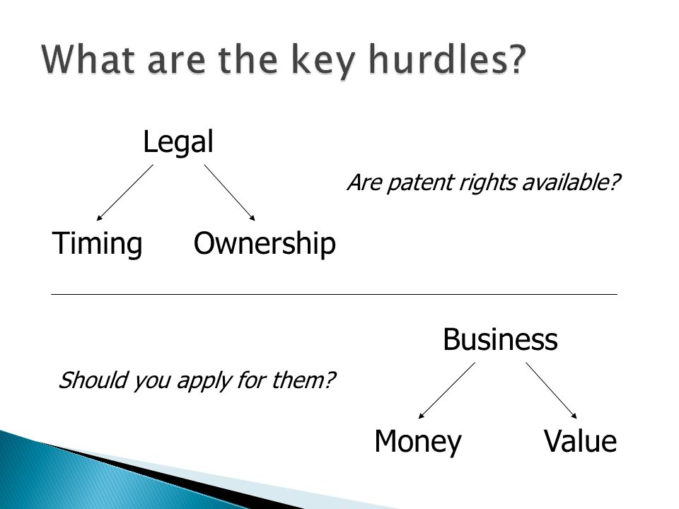 Legal TimingOwnership Business MoneyValue Are patent rights available Should you apply for them