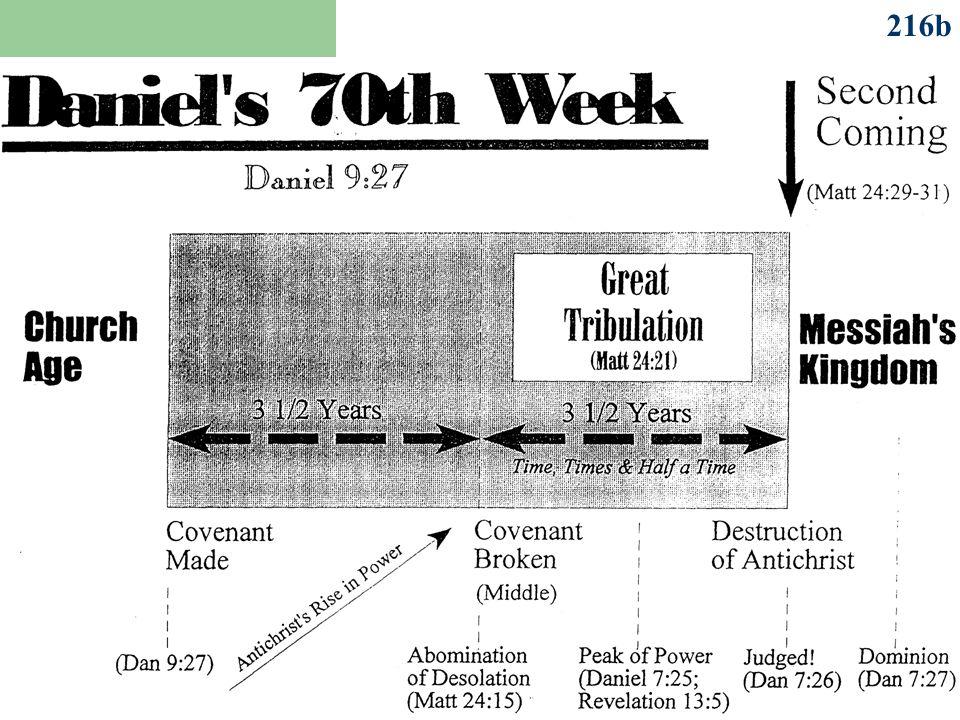 Daniel s 70 th Week 216b