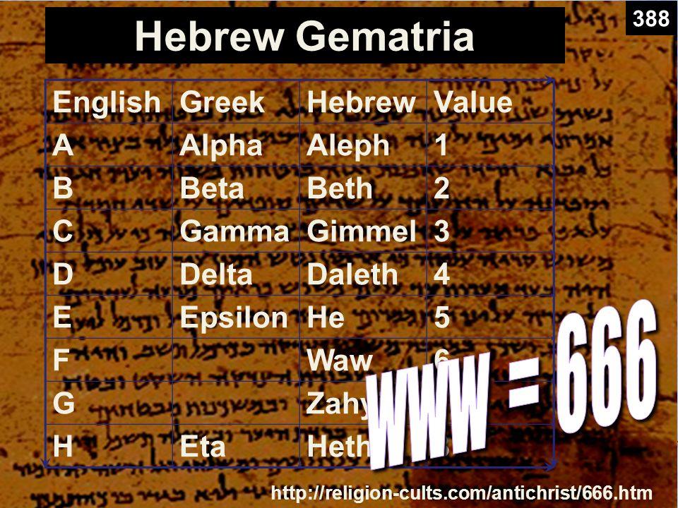 EnglishGreekHebrewValue AAlphaAleph1 BBetaBeth2 CGammaGimmel3 DDeltaDaleth4 EEpsilonHe5 FWaw6 GZahyin7 HEtaHeth8 Hebrew Gematria http://religion-cults.com/antichrist/666.htm 388