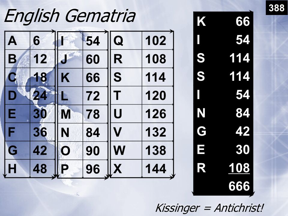 English Gematria Kissinger = Antichrist. Kissinger = Antichrist.
