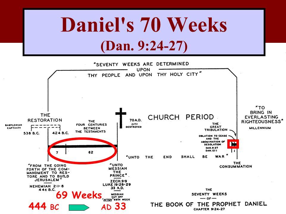 Daniel s 70 Weeks (Dan. 9:24-27) 444 BCAD 33 69 Weeks 84