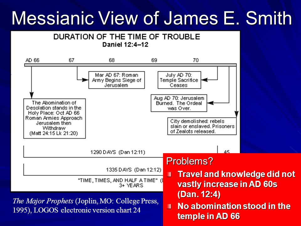 Messianic View of James E.