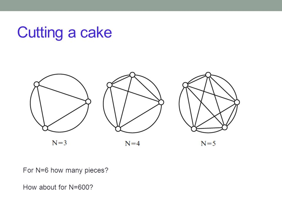 Cutting a cake For N=6 how many pieces? How about for N=600?