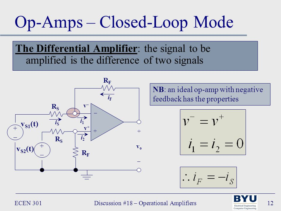 ECEN 301Discussion #18 – Operational Amplifiers12 Op-Amps – Closed-Loop Mode The Differential Amplifier: the signal to be amplified is the difference of two signals RFRF – + +vo–+vo– i1i1 v S2 (t) +–+– v+v+ v–v– iFiF RSRS iSiS i2i2 v S1 (t) +–+– RFRF RSRS NB: an ideal op-amp with negative feedback has the properties