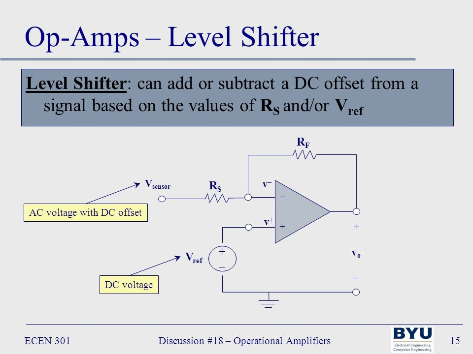ECEN 301Discussion #18 – Operational Amplifiers15 Op-Amps – Level Shifter Level Shifter: can add or subtract a DC offset from a signal based on the values of R S and/or V ref – + +vo–+vo– RFRF V ref +–+– v+v+ v–v– RSRS V sensor AC voltage with DC offset DC voltage