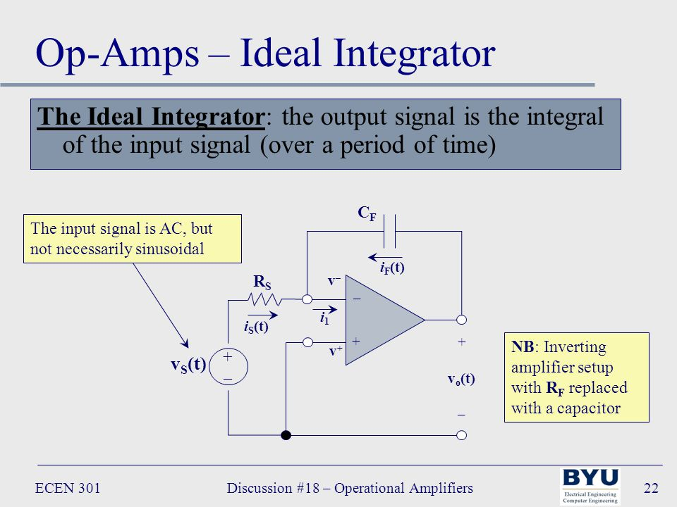 ECEN 301Discussion #18 – Operational Amplifiers22 Op-Amps – Ideal Integrator The Ideal Integrator: the output signal is the integral of the input signal (over a period of time) – + + v o (t) – i1i1 CFCF RSRS v S (t) +–+– v+v+ v–v– i F (t) i S (t) The input signal is AC, but not necessarily sinusoidal NB: Inverting amplifier setup with R F replaced with a capacitor
