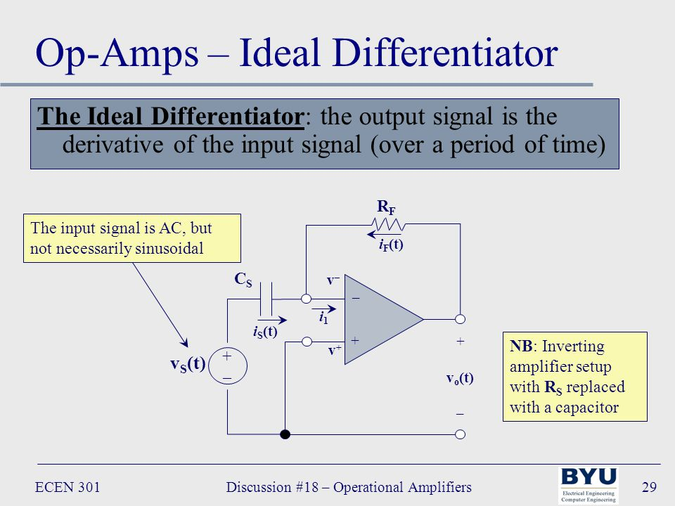 ECEN 301Discussion #18 – Operational Amplifiers29 Op-Amps – Ideal Differentiator The Ideal Differentiator: the output signal is the derivative of the input signal (over a period of time) – + + v o (t) – i1i1 CSCS RFRF v S (t) +–+– v+v+ v–v– i F (t) i S (t) The input signal is AC, but not necessarily sinusoidal NB: Inverting amplifier setup with R S replaced with a capacitor