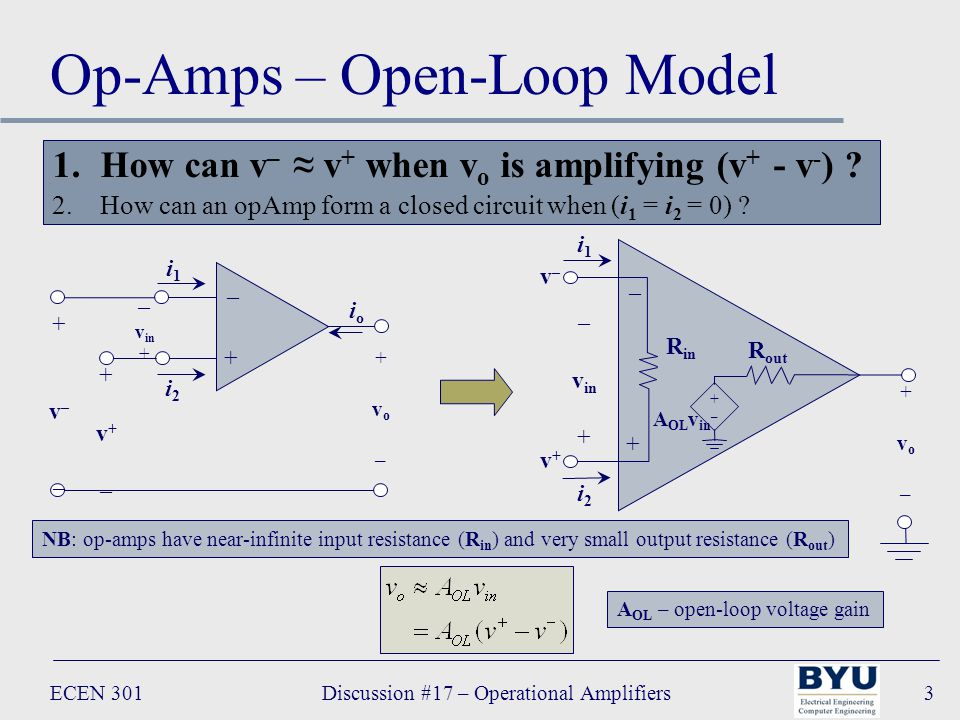 ECEN 301Discussion #17 – Operational Amplifiers3 Op-Amps – Open-Loop Model 1.How can v – ≈ v + when v o is amplifying (v + - v - ) .
