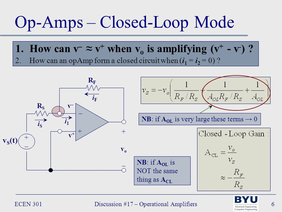 ECEN 301Discussion #17 – Operational Amplifiers6 Op-Amps – Closed-Loop Mode RFRF – + +vo–+vo– i1i1 RSRS v S (t) +–+– v+v+ v–v– iFiF iSiS NB: if A OL is very large these terms → 0 NB: if A OL is NOT the same thing as A CL 1.How can v – ≈ v + when v o is amplifying (v + - v - ) .