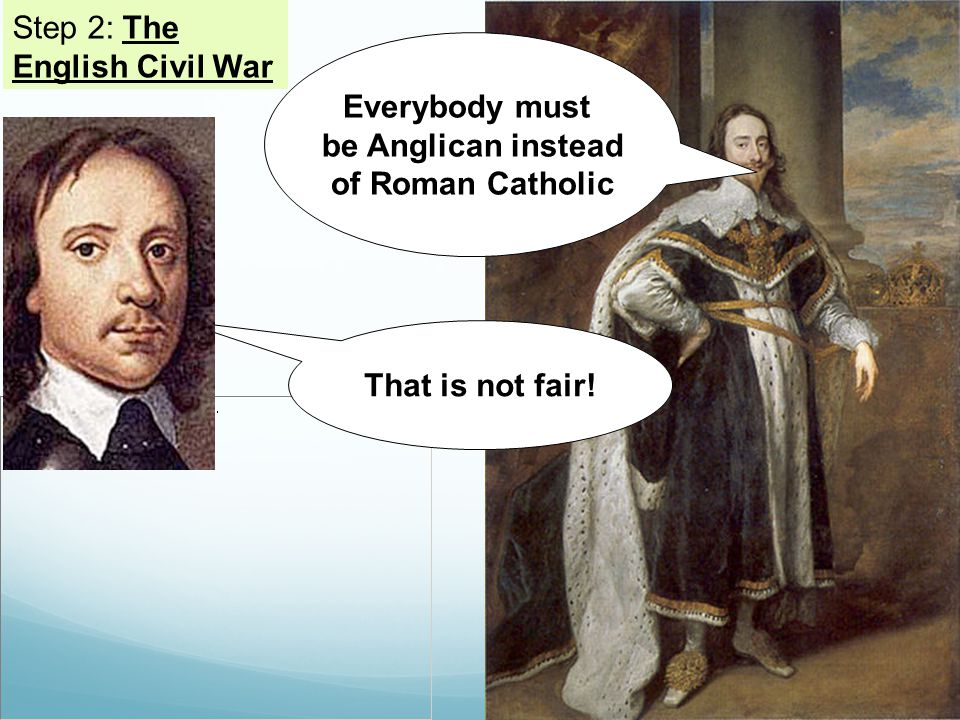 Everybody must be Anglican instead of Roman Catholic That is not fair.