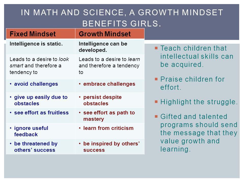 Fixed MindsetGrowth Mindset Intelligence is static.Intelligence can be developed.