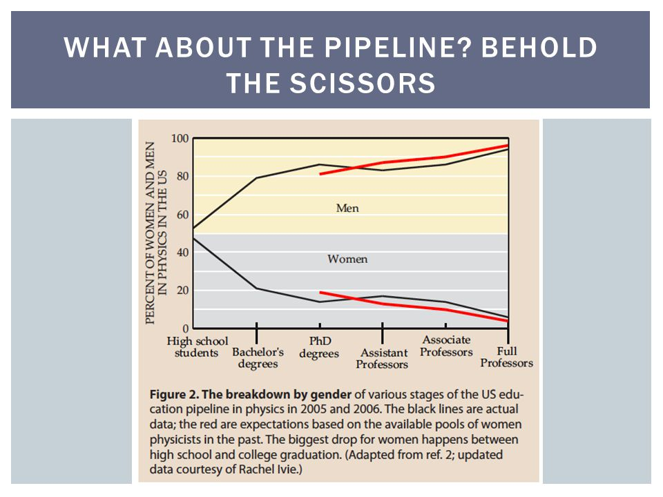 WHAT ABOUT THE PIPELINE BEHOLD THE SCISSORS