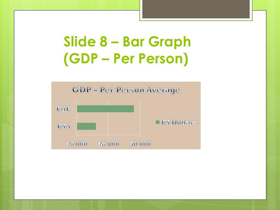Slide 8 – Bar Graph (GDP – Per Person)