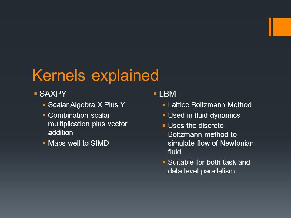 Kernels explained  SAXPY  Scalar Algebra X Plus Y  Combination scalar multiplication plus vector addition  Maps well to SIMD  LBM  Lattice Boltz