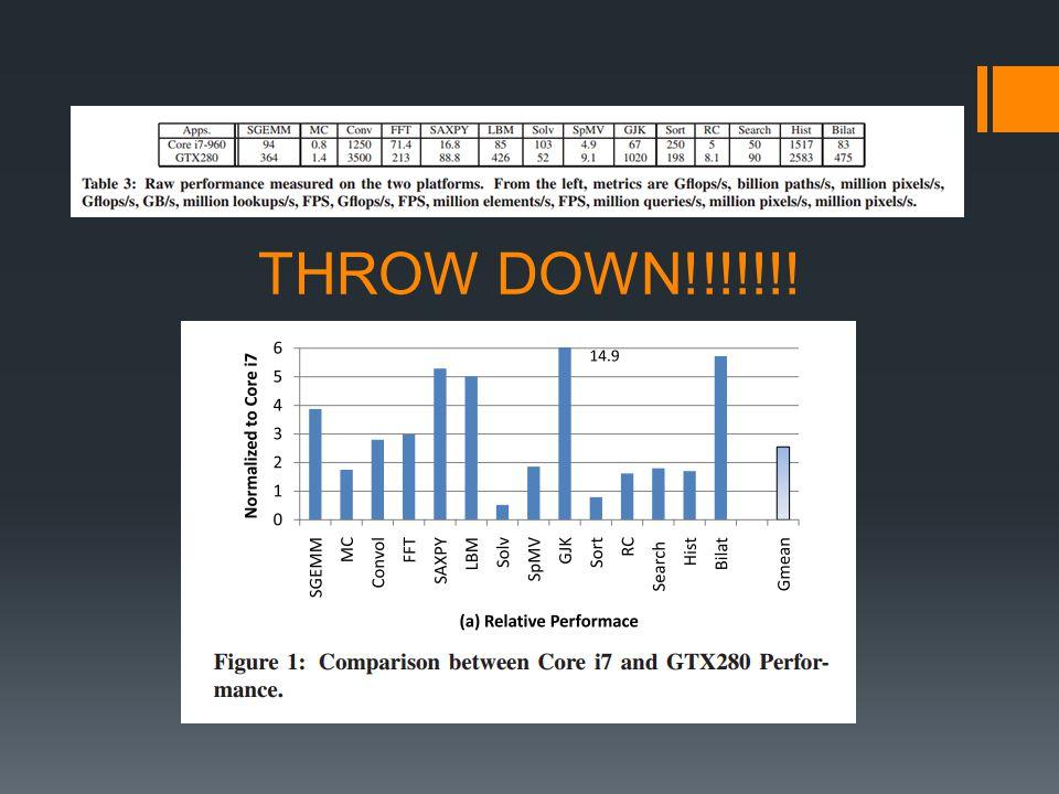 THROW DOWN!!!!!!!