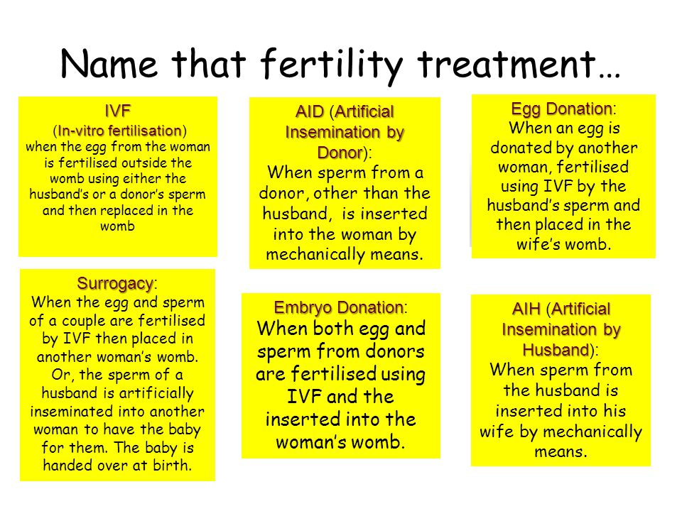 Name that fertility treatment… IVF In-vitro fertilisation (In-vitro fertilisation) when the egg from the woman is fertilised outside the womb using either the husband's or a donor's sperm and then replaced in the womb Embryo Donation Embryo Donation: When both egg and sperm from donors are fertilised using IVF and the inserted into the woman's womb.