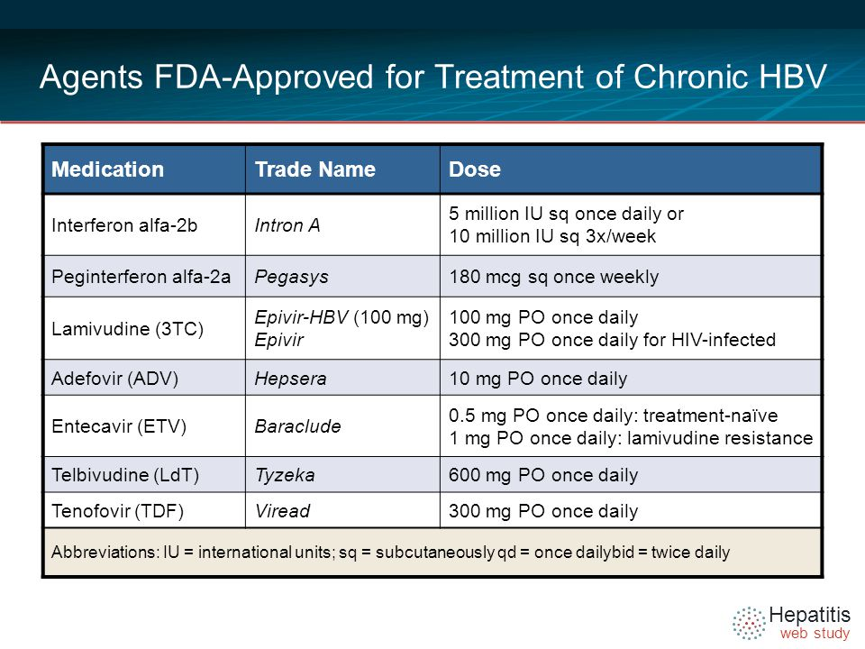 Hepatitis web study Agents FDA-Approved for Treatment of Chronic HBV MedicationTrade NameDose Interferon alfa-2bIntron A 5 million IU sq once daily or 10 million IU sq 3x/week Peginterferon alfa-2aPegasys180 mcg sq once weekly Lamivudine (3TC) Epivir-HBV (100 mg) Epivir 100 mg PO once daily 300 mg PO once daily for HIV-infected Adefovir (ADV)Hepsera10 mg PO once daily Entecavir (ETV)Baraclude 0.5 mg PO once daily: treatment-naïve 1 mg PO once daily: lamivudine resistance Telbivudine (LdT)Tyzeka600 mg PO once daily Tenofovir (TDF)Viread300 mg PO once daily Abbreviations: IU = international units; sq = subcutaneously qd = once dailybid = twice daily