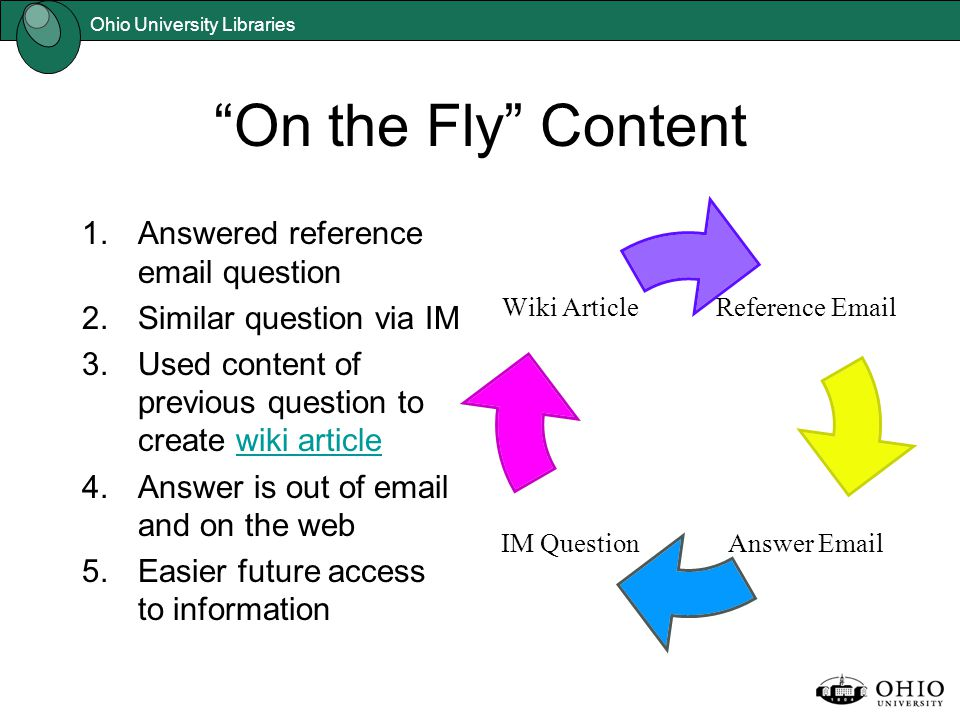 Ohio University Libraries On the Fly Content 1.Answered reference email question 2.Similar question via IM 3.Used content of previous question to create wiki articlewiki article 4.Answer is out of email and on the web 5.Easier future access to information Reference Email Answer Email IM Question Wiki Article