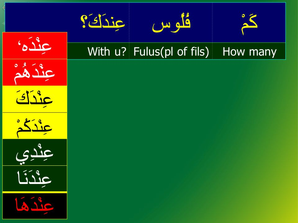 كَمْفُلُوسعِندَكَ؟ How manyFulus(pl of fils)With u.