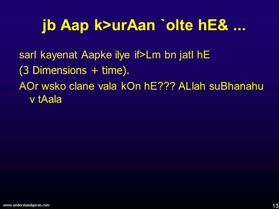 13 www.understandquran.com jb Aap k>urAan `olte hE&...