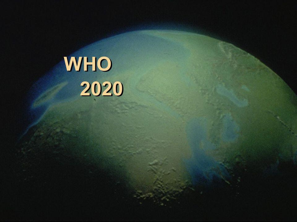 WHO 2020 WHO 2020