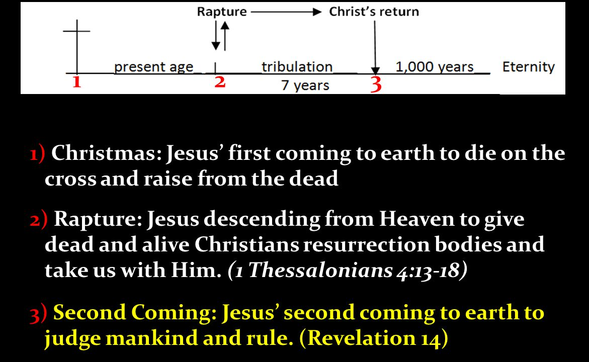 There is still a possible blurring of: 1) Christmas: Jesus' first coming to earth to die on the cross and raise from the dead 2) Rapture: Jesus descending from Heaven to give dead and alive Christians resurrection bodies and take us with Him.