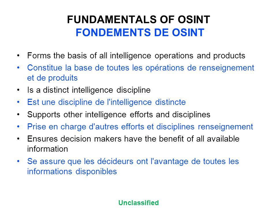 Unclassified WHAT IS OSINT.QU EST-CE QUE OSINT.