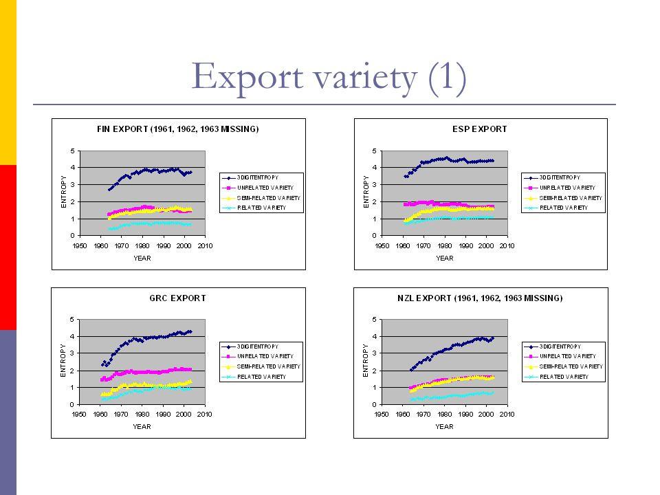 Export variety (1)