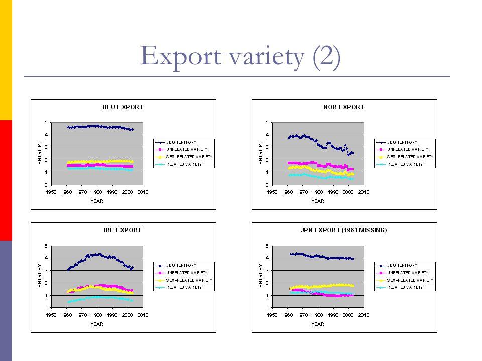 Export variety (2)