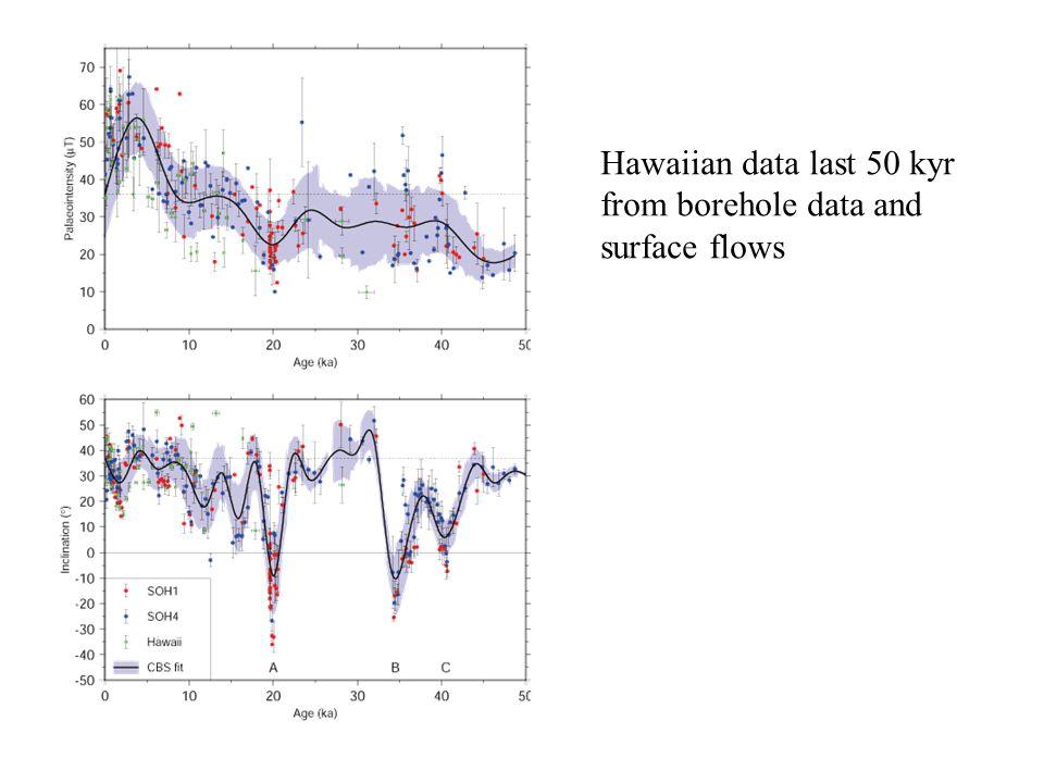 Hawaiian data last 50 kyr from borehole data and surface flows