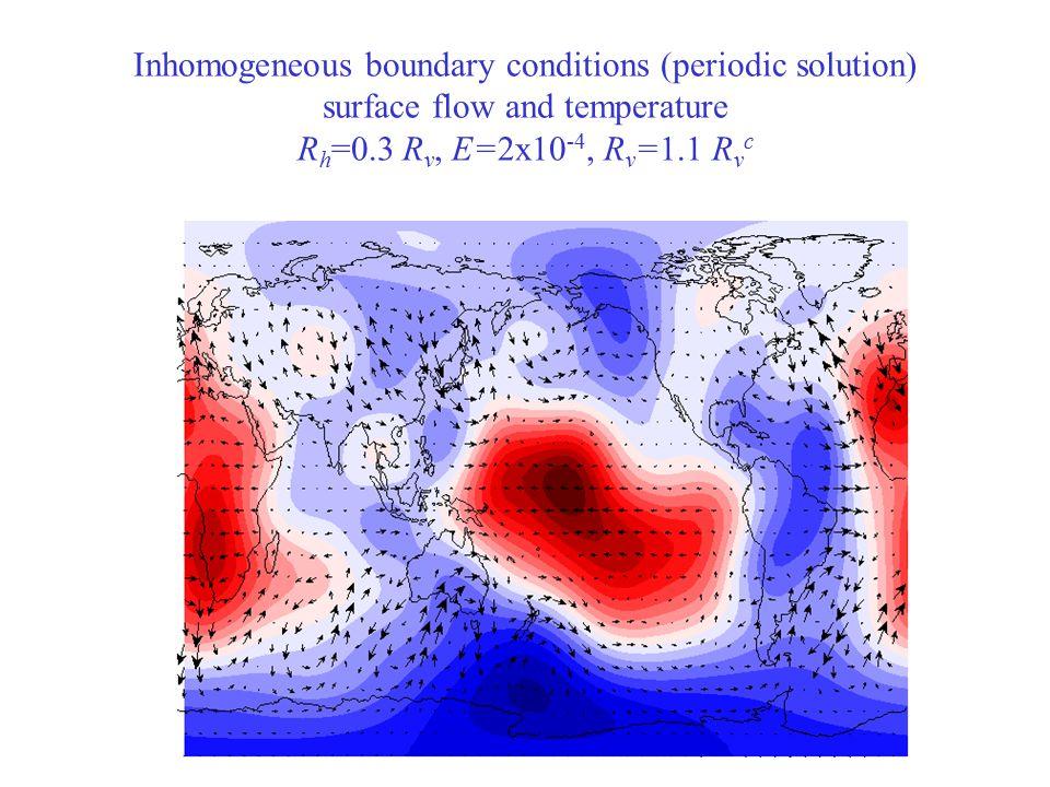 Inhomogeneous boundary conditions (periodic solution) surface flow and temperature R h =0.3 R v, E=2x10 -4, R v =1.1 R v c