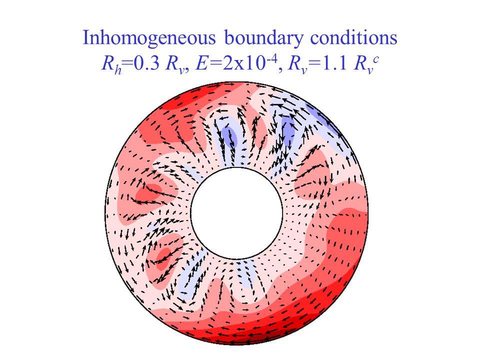 Inhomogeneous boundary conditions R h =0.3 R v, E=2x10 -4, R v =1.1 R v c