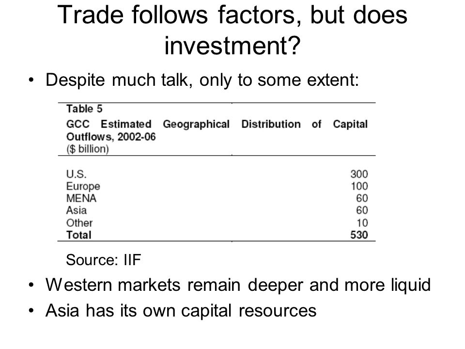 Trade follows factors, but does investment.