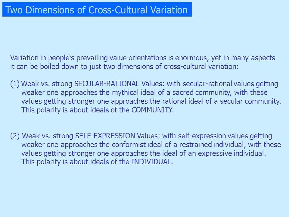 Weak vs. Strong Secular-Rational Values