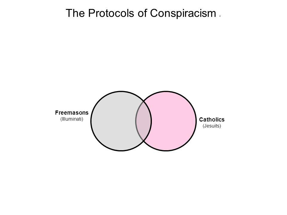 The Protocols of Conspiracism 3 Catholics (Jesuits) Plutocrats (Robber Barons) (Secret Elites) Freemasons (Illuminati)