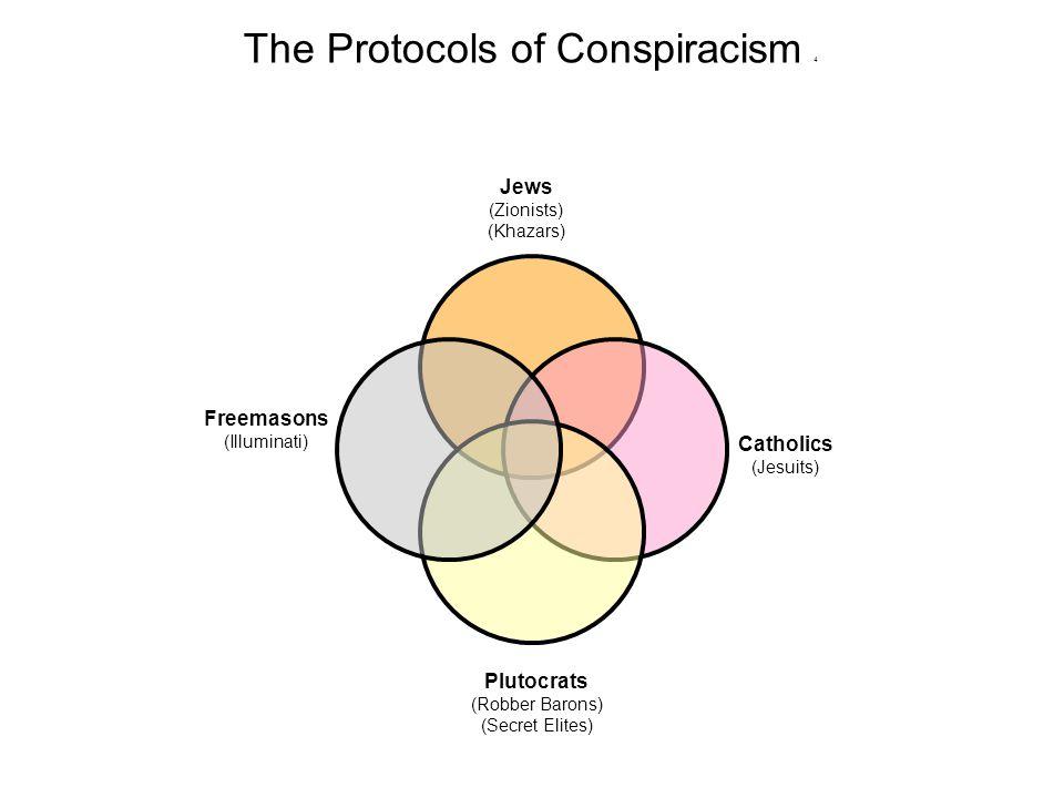 The Protocols of Conspiracism 5 Jews (Zionists) (Khazars) Catholics (Jesuits) Plutocrats (Robber Barons) (Secret Elites) Freemasons (Illuminati) Communists / Anarchists