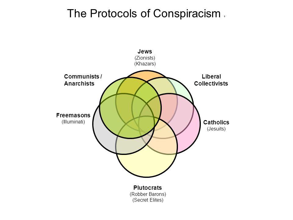 The Protocols of Conspiracism 7 Jews (Zionists) (Khazars) Liberal Collectivists Catholics (Jesuits) Plutocrats (Robber Barons) (Secret Elites) Secular Humanists (Feminists / Gays) Freemasons (Illuminati) Communists / Anarchists