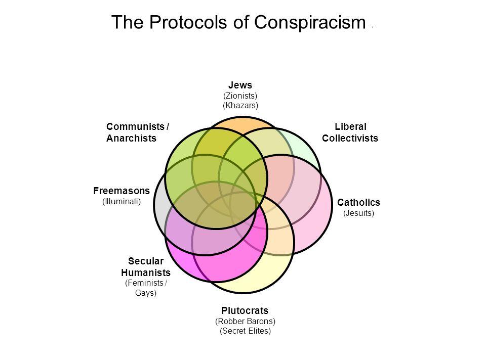 The Protocols of Conspiracism 8 Jews (Zionists) (Khazars) Liberal Collectivists Catholics (Jesuits) Space Aliens (Icke Lizards) Plutocrats (Robber Barons) (Secret Elites) Secular Humanists (Feminists / Gays) Freemasons (Illuminati)