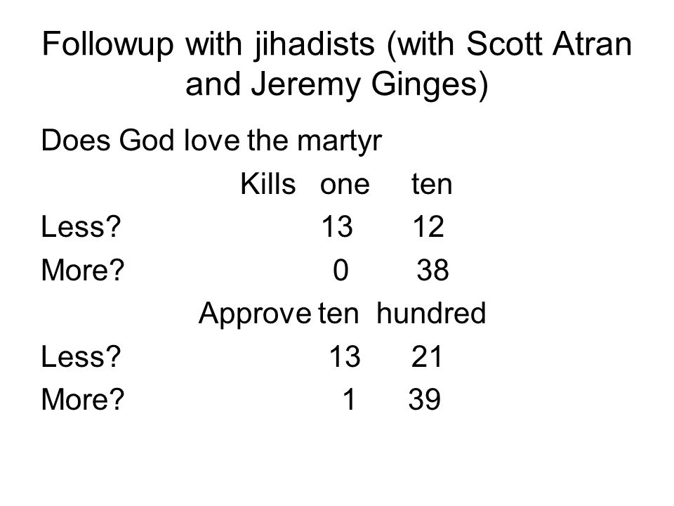 Followup with jihadists (with Scott Atran and Jeremy Ginges) Does God love the martyr Kills one ten Less.