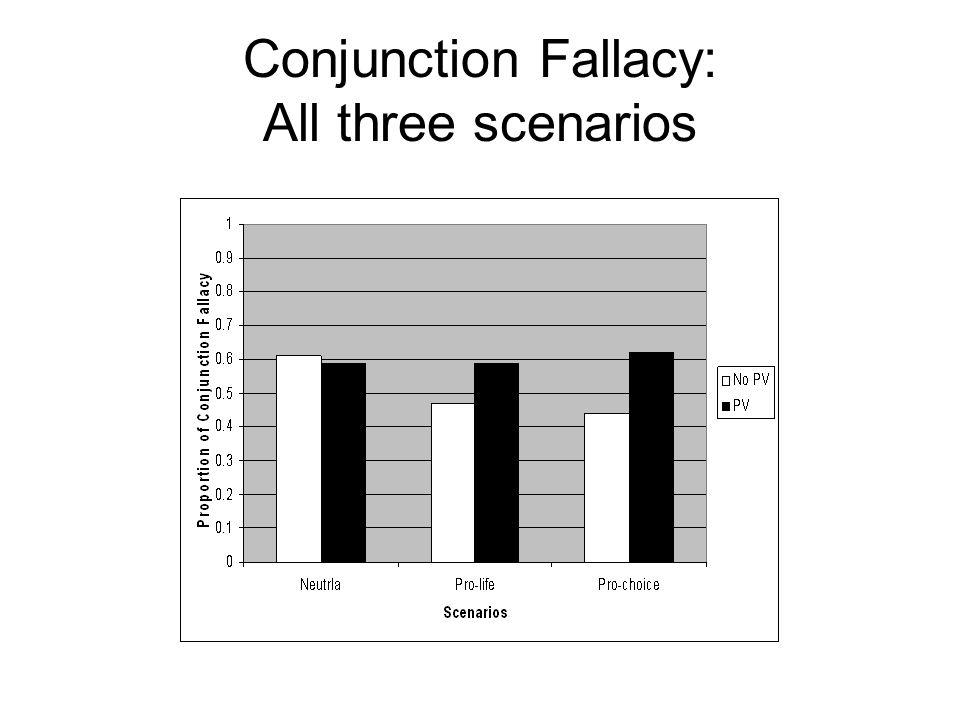 Conjunction Fallacy: All three scenarios