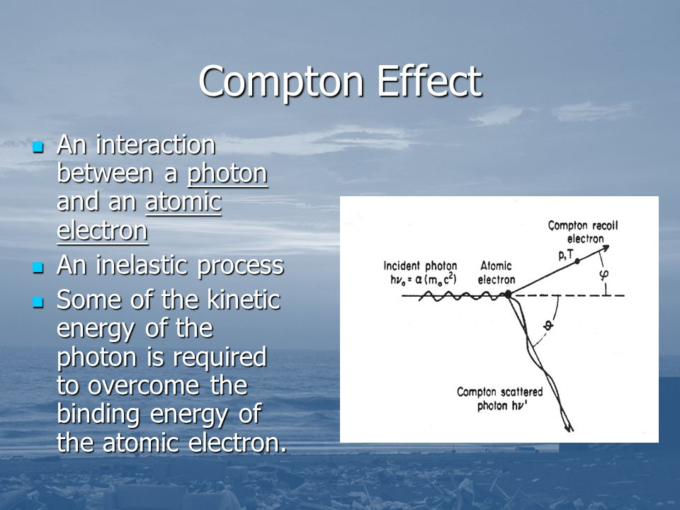 Compton Effect An interaction between a photon and an atomic electron An interaction between a photon and an atomic electron An inelastic process An i