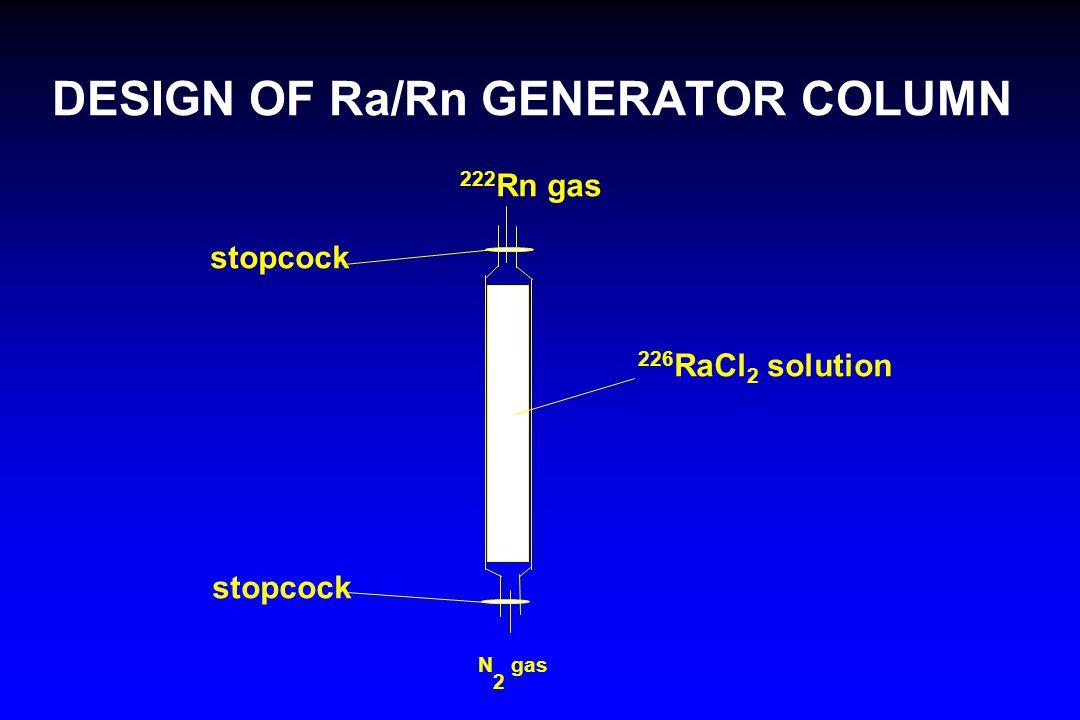 DESIGN OF Ra/Rn GENERATOR COLUMN 226 RaCl 2 solution 222 Rn gas N 2 gas stopcock