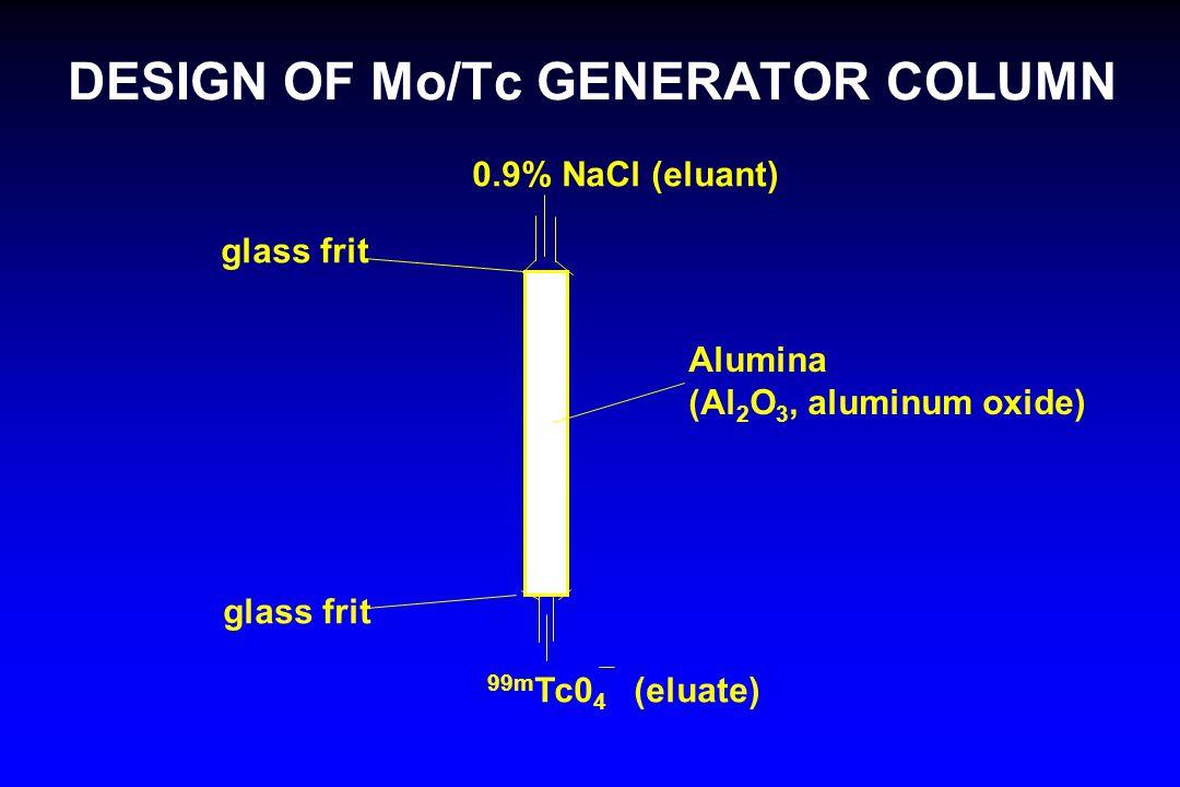 DESIGN OF Mo/Tc GENERATOR COLUMN Alumina (Al 2 O 3, aluminum oxide) 0.9% NaCl (eluant) 99m Tc0 4 (eluate) glass frit