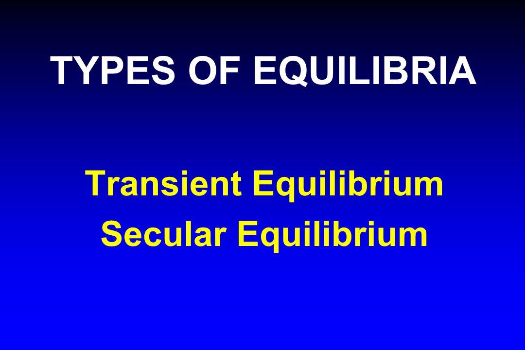 TYPES OF EQUILIBRIA Transient Equilibrium Secular Equilibrium