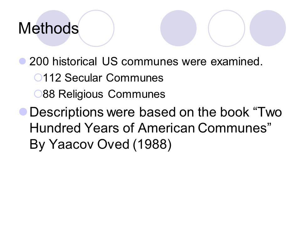 Methods 200 historical US communes were examined.