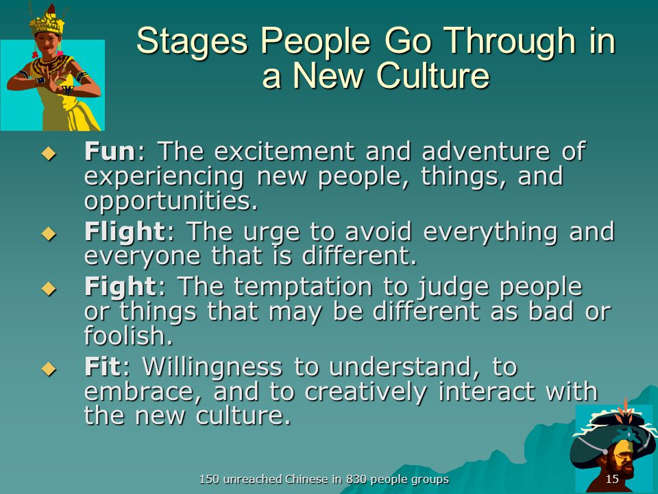 Stages People Go Through in a New Culture  Fun: The excitement and adventure of experiencing new people, things, and opportunities.