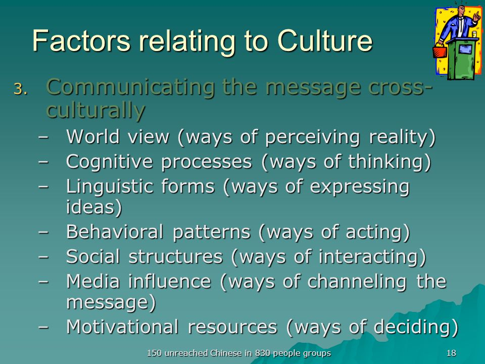 Factors relating to Culture 3.