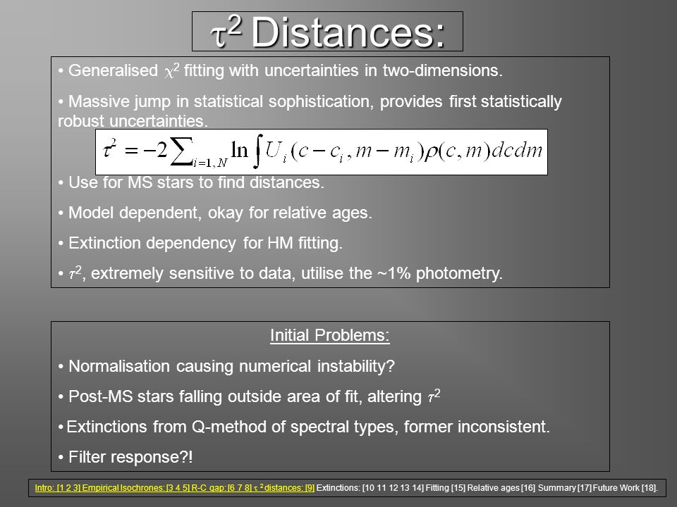 Generalised  2 fitting with uncertainties in two-dimensions.