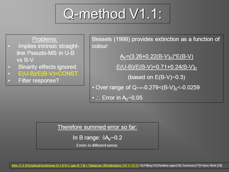 Q-method V1.1: Problems: Implies intrinsic straight- line Pseudo-MS in U-B vs B-V.